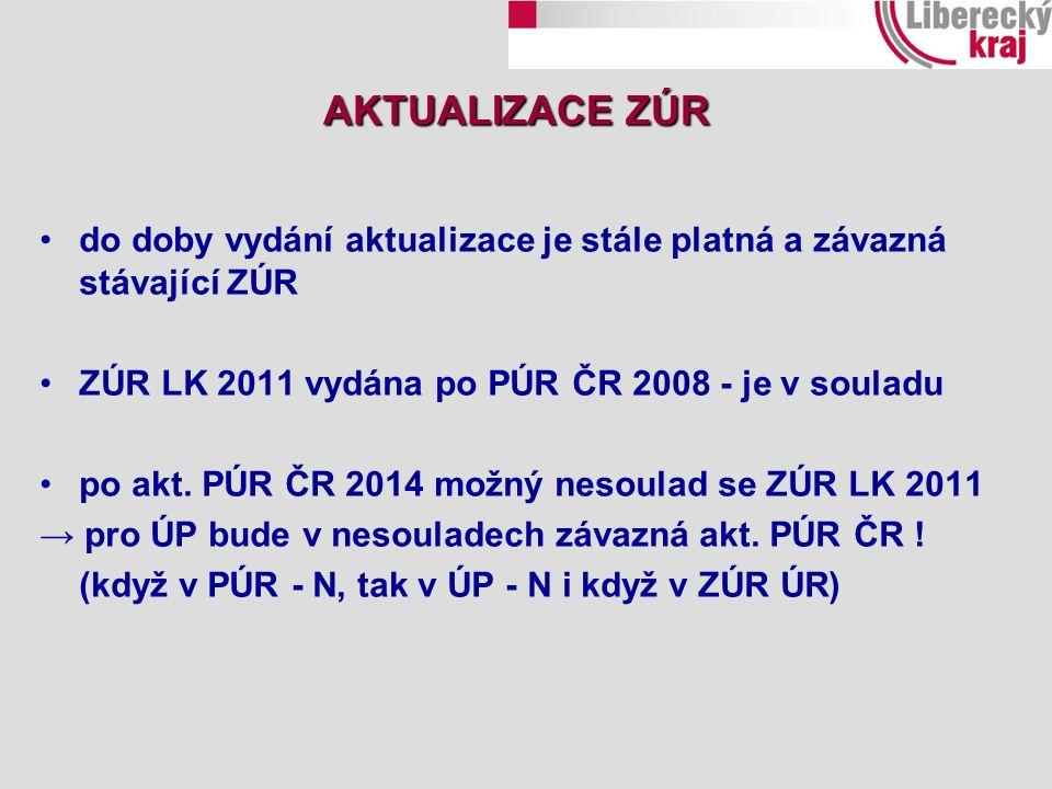 AKTUALIZACE ZÚR do doby vydání aktualizace je stále platná a závazná stávající ZÚR ZÚR LK 2011 vydána po PÚR ČR 2008 - je v souladu po akt. PÚR ČR 201