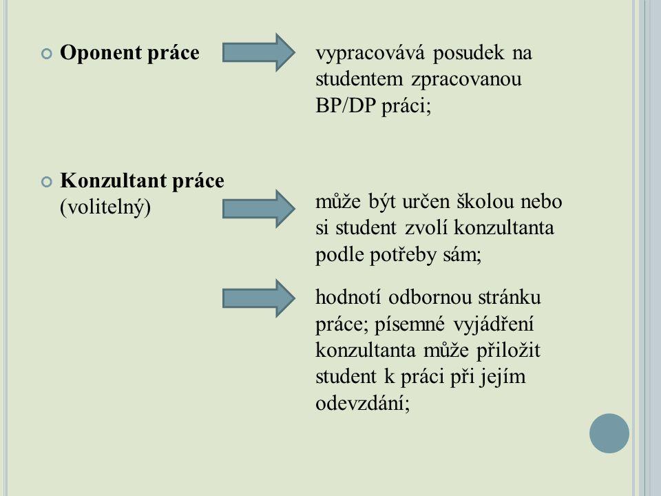 Oponent práce Konzultant práce (volitelný) vypracovává posudek na studentem zpracovanou BP/DP práci; může být určen školou nebo si student zvolí konzultanta podle potřeby sám; hodnotí odbornou stránku práce; písemné vyjádření konzultanta může přiložit student k práci při jejím odevzdání;