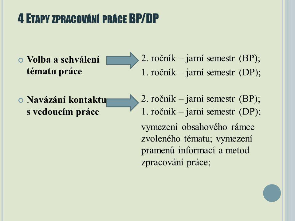4 E TAPY ZPRACOVÁNÍ PRÁCE BP/DP Volba a schválení tématu práce Navázání kontaktu s vedoucím práce 2.