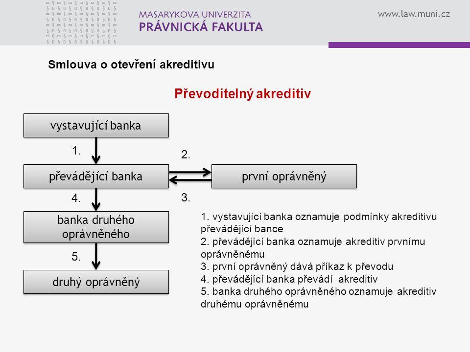 www.law.muni.cz Smlouva o otevření akreditivu Převoditelný akreditiv vystavující banka převádějící banka první oprávněný banka druhého oprávněného druhý oprávněný 1.