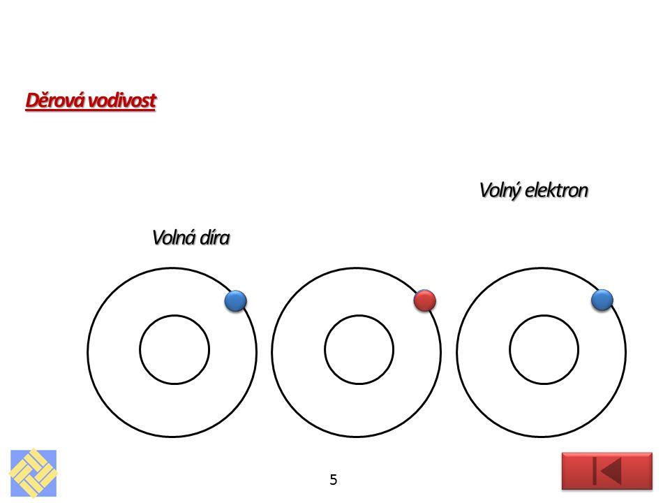 5 Volná díra Volný elektron Děrová vodivost