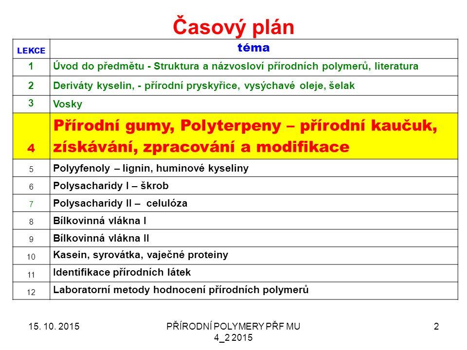 Časový plán 15. 10.