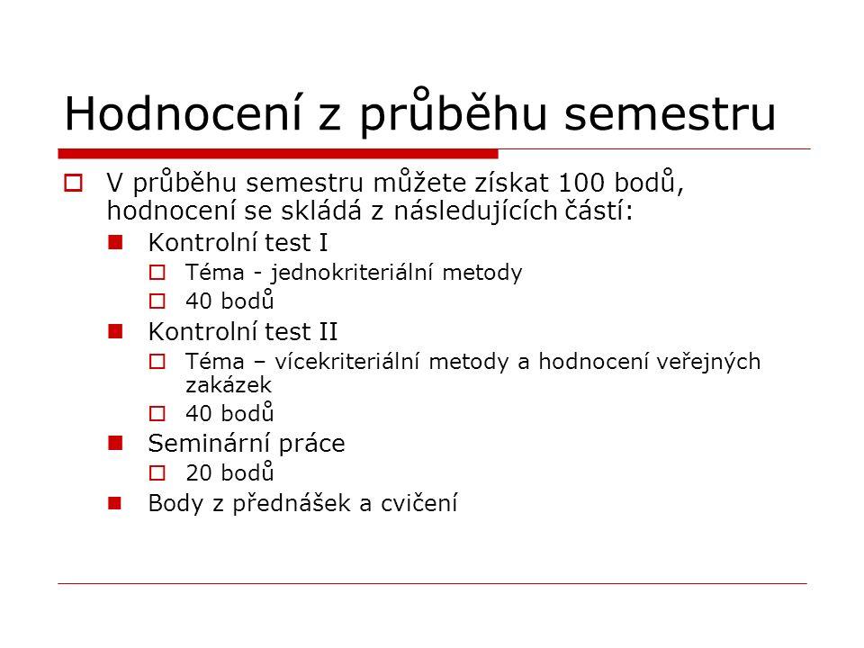 Hodnocení z průběhu semestru  V průběhu semestru můžete získat 100 bodů, hodnocení se skládá z následujících částí: Kontrolní test I  Téma - jednokr