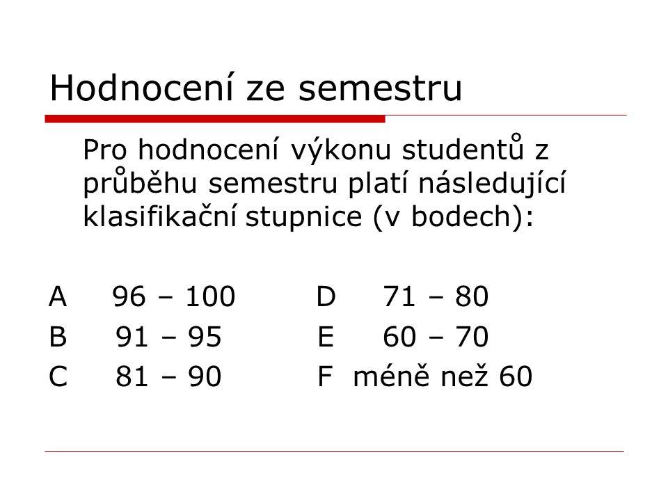 Hodnocení ze semestru Pro hodnocení výkonu studentů z průběhu semestru platí následující klasifikační stupnice (v bodech): A 96 – 100 D71 – 80 B91 – 95 E60 – 70 C81 – 90 F méně než 60