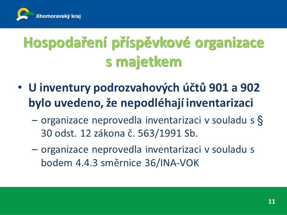 Hospodaření příspěvkové organizace s majetkem U inventury podrozvahových účtů 901 a 902 bylo uvedeno, že nepodléhají inventarizaci –organizace neprovedla inventarizaci v souladu s § 30 odst.