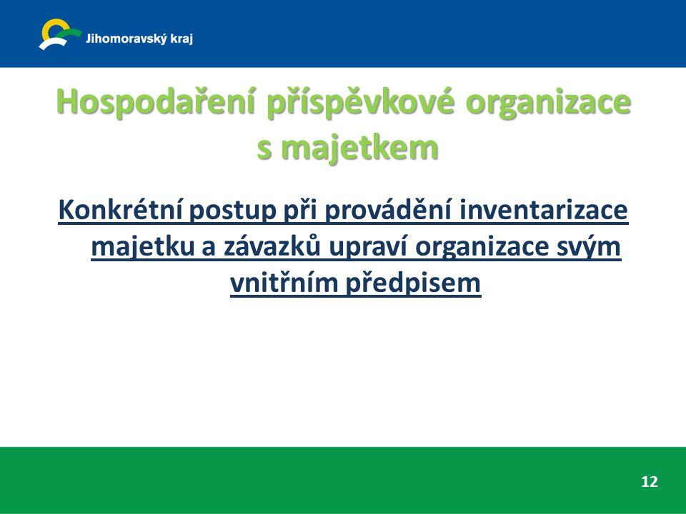 Hospodaření příspěvkové organizace s majetkem Konkrétní postup při provádění inventarizace majetku a závazků upraví organizace svým vnitřním předpisem 12
