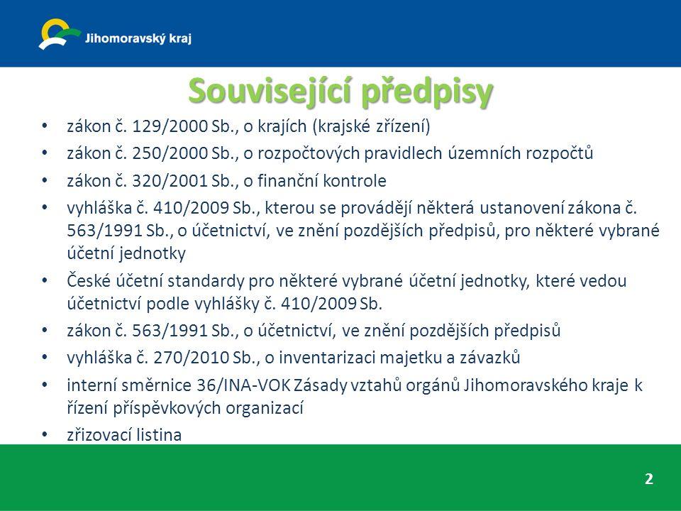 Související předpisy zákon č. 129/2000 Sb., o krajích (krajské zřízení) zákon č.