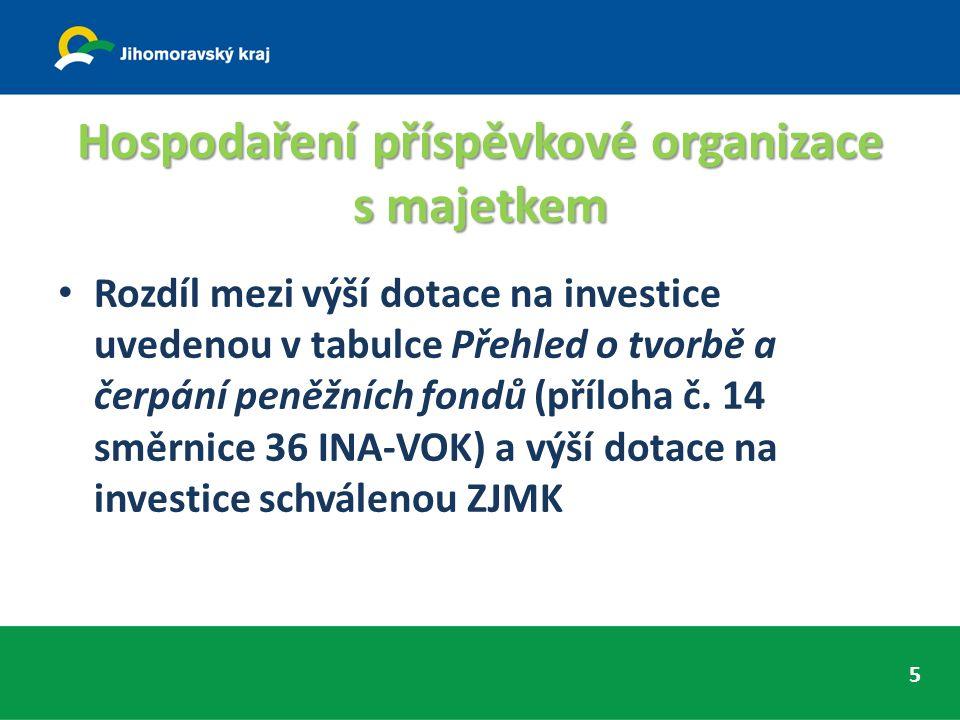 Hospodaření příspěvkové organizace s majetkem Nesprávné zaúčtování jiného drobného dlouhodobého hmotného majetku –postup účtování není v souladu s § 49 písm.