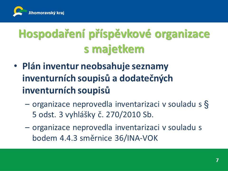 Hospodaření příspěvkové organizace s majetkem Plán inventur neobsahuje seznamy inventurních soupisů a dodatečných inventurních soupisů –organizace neprovedla inventarizaci v souladu s § 5 odst.