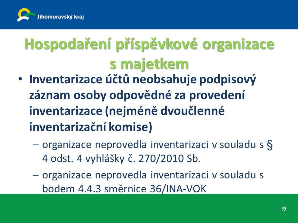 Hospodaření příspěvkové organizace s majetkem Inventarizace účtů neobsahuje podpisový záznam osoby odpovědné za provedení inventarizace (nejméně dvoučlenné inventarizační komise) –organizace neprovedla inventarizaci v souladu s § 4 odst.