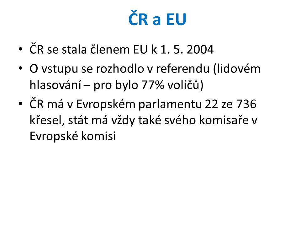 ČR a EU ČR se stala členem EU k 1. 5.