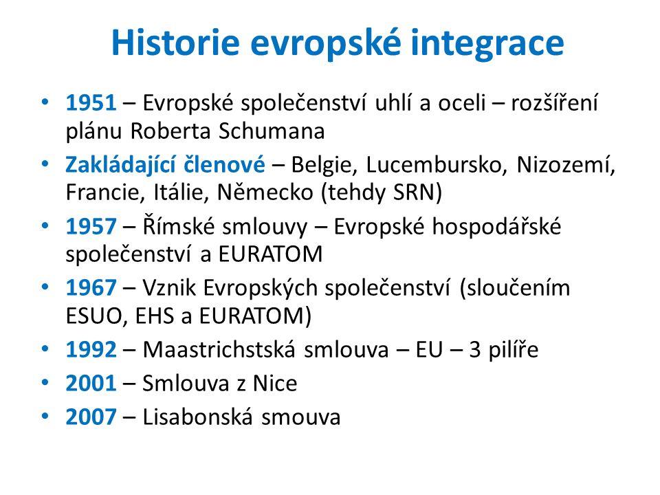 Historie evropské integrace 1951 – Evropské společenství uhlí a oceli – rozšíření plánu Roberta Schumana Zakládající členové – Belgie, Lucembursko, Nizozemí, Francie, Itálie, Německo (tehdy SRN) 1957 – Římské smlouvy – Evropské hospodářské společenství a EURATOM 1967 – Vznik Evropských společenství (sloučením ESUO, EHS a EURATOM) 1992 – Maastrichstská smlouva – EU – 3 pilíře 2001 – Smlouva z Nice 2007 – Lisabonská smouva