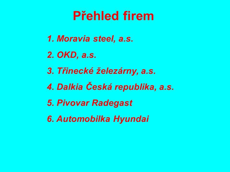 Moravia Steel, a.s.
