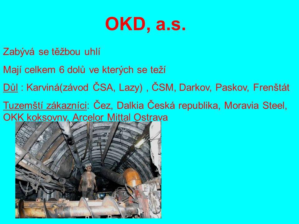 OKD, a.s.