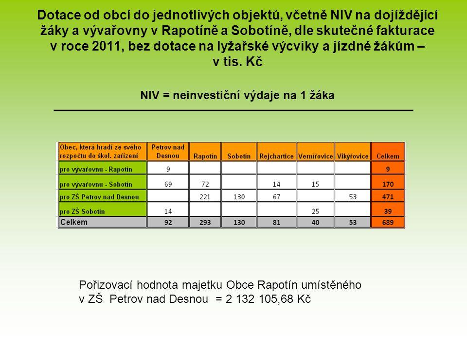 Dotace od obcí do jednotlivých objektů, včetně NIV na dojíždějící žáky a vývařovny v Rapotíně a Sobotíně, dle skutečné fakturace v roce 2011, bez dota