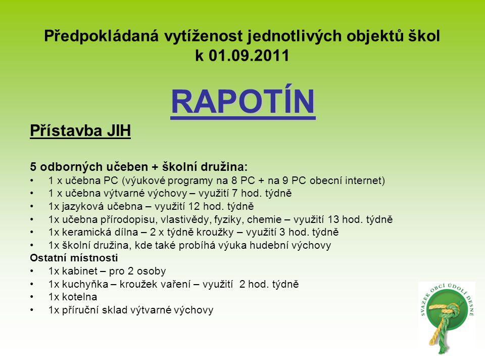 Předpokládaná vytíženost jednotlivých objektů škol k 01.09.2011 RAPOTÍN Přístavba JIH 5 odborných učeben + školní družina: 1 x učebna PC (výukové prog