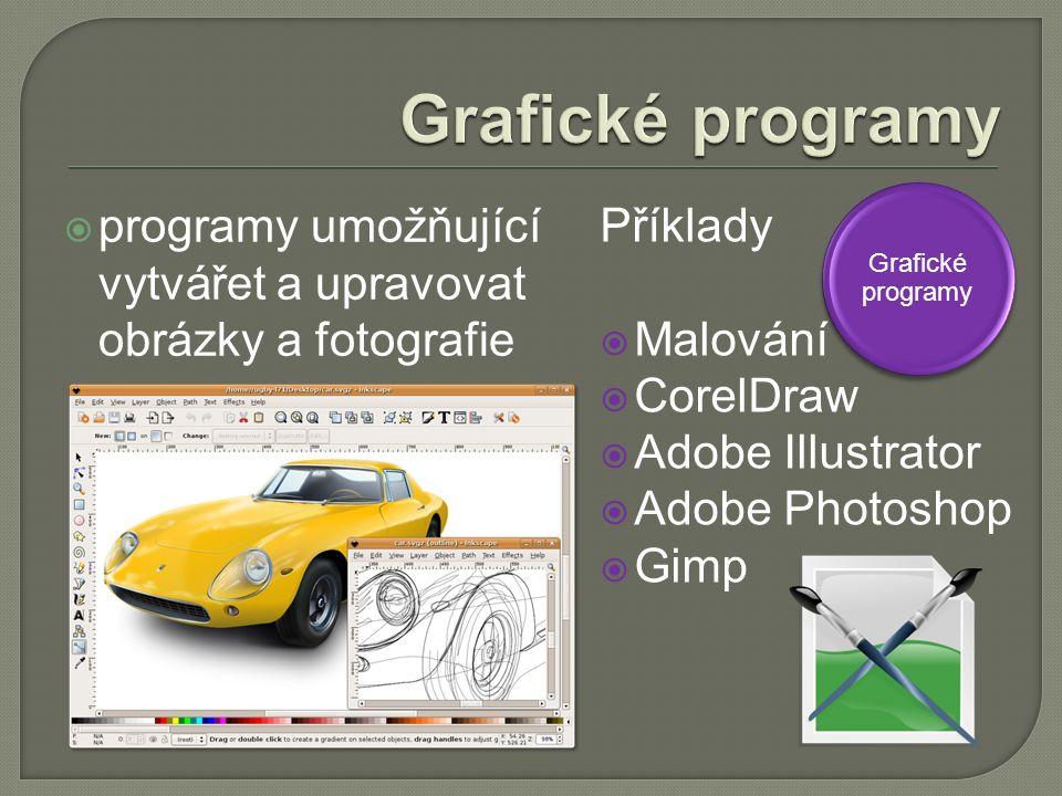  programy umožňující vytvářet a upravovat obrázky a fotografie Příklady  Malování  CorelDraw  Adobe Illustrator  Adobe Photoshop  Gimp Grafické programy