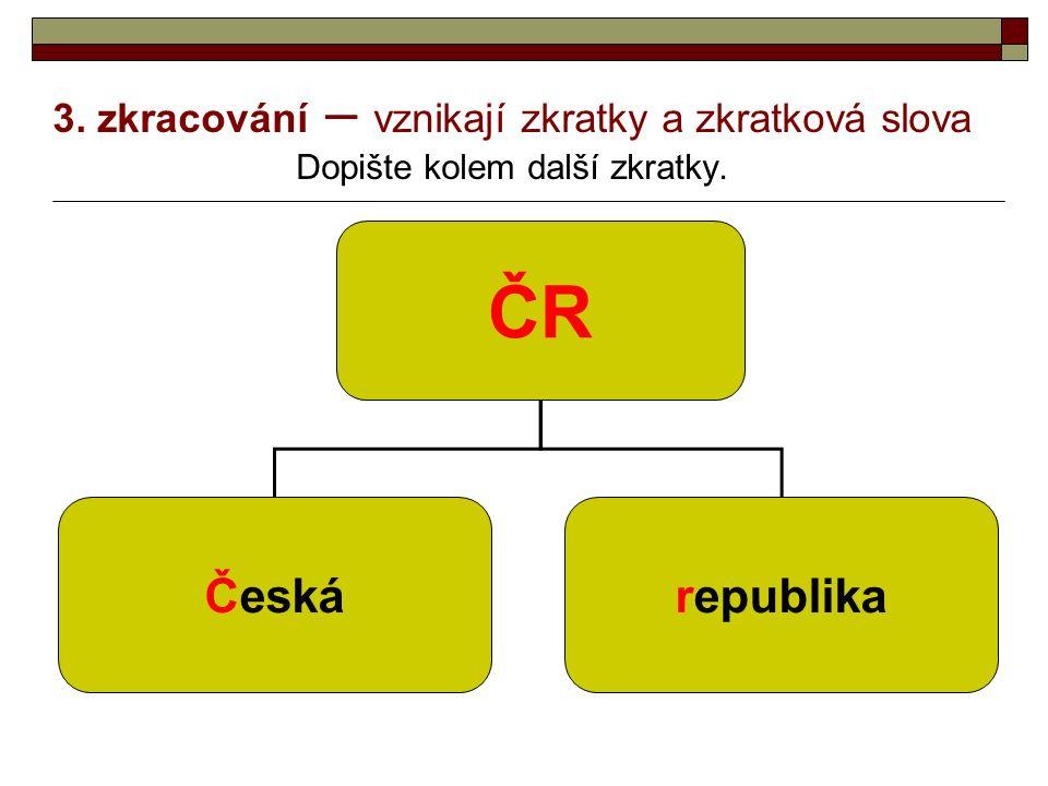 3. zkracování – vznikají zkratky a zkratková slova Dopište kolem další zkratky. ČR Českárepublika