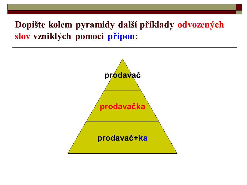 Dopište kolem pyramidy další příklady odvozených slov vzniklých pomocí přípon: prodavač prodavačka prodavač+ka