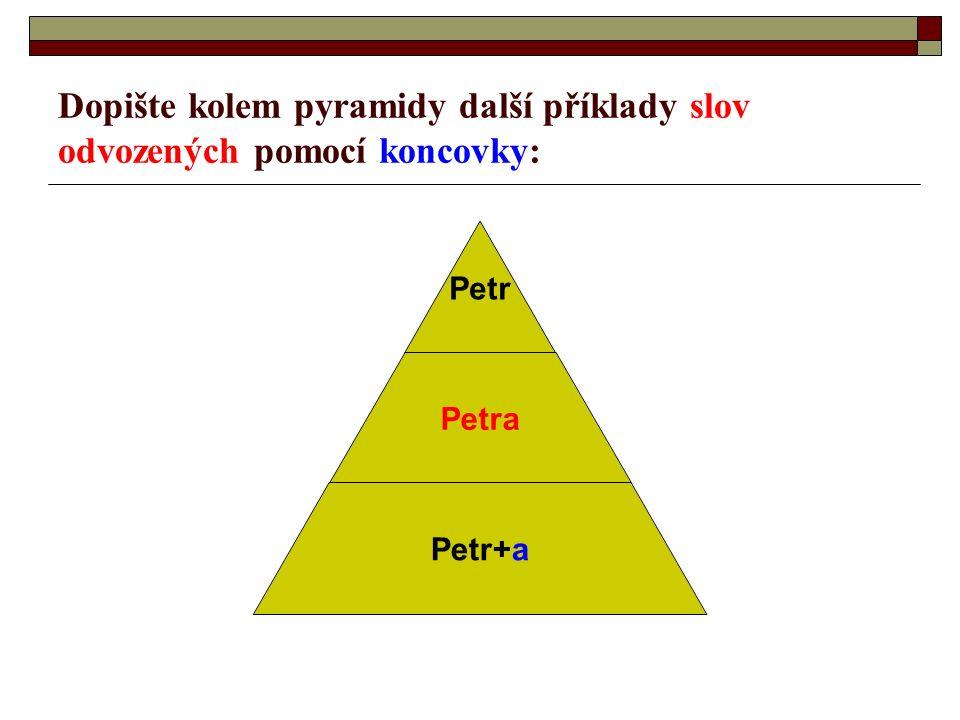 Dopište kolem pyramidy další příklady slov odvozených pomocí koncovky: Petr Petra Petr+a