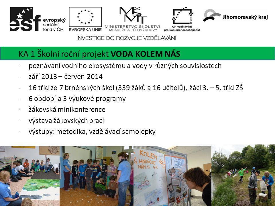 4 KA 1 Školní roční projekt VODA KOLEM NÁS -poznávání vodního ekosystému a vody v různých souvislostech -září 2013 – červen 2014 -16 tříd ze 7 brněnských škol (339 žáků a 16 učitelů), žáci 3.
