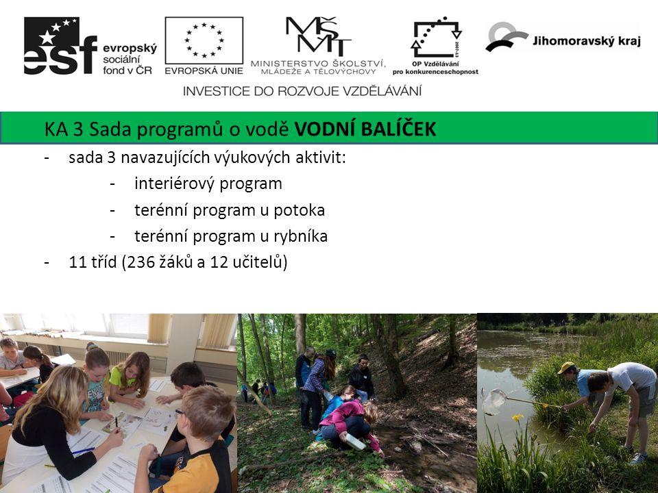 7 KA 3 Sada programů o vodě VODNÍ BALÍČEK -sada 3 navazujících výukových aktivit: -interiérový program -terénní program u potoka -terénní program u rybníka -11 tříd (236 žáků a 12 učitelů)