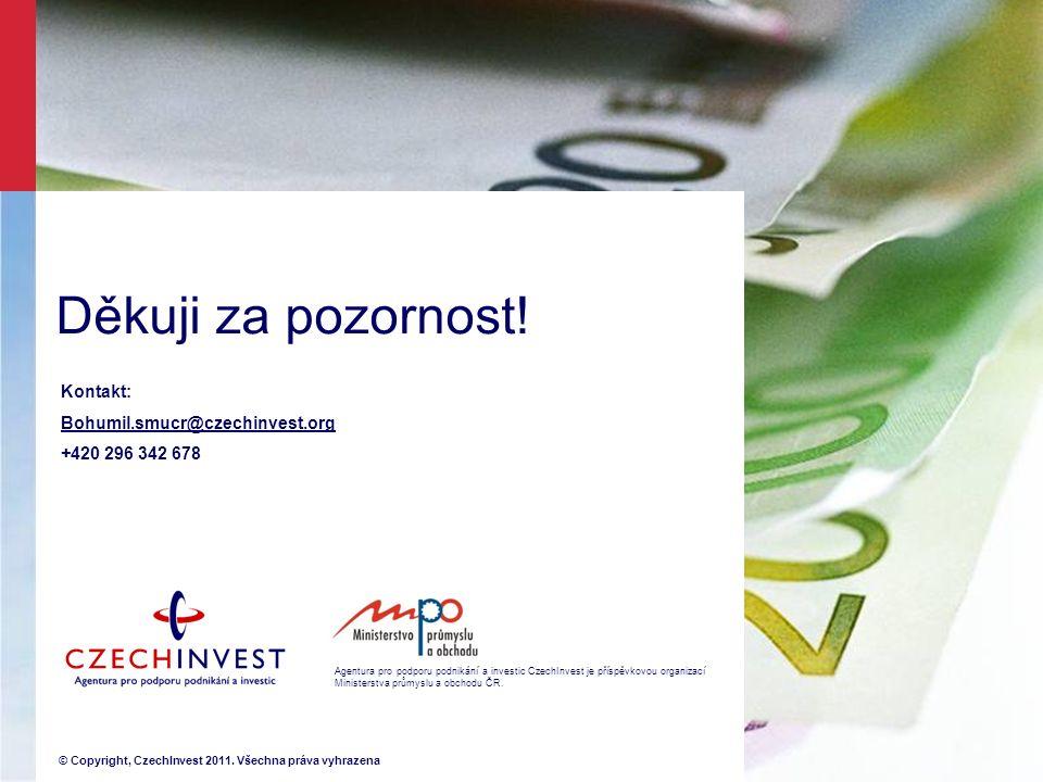 Děkuji za pozornost Agentura pro podporu podnikání a investic CzechInvest je příspěvkovou organizací Ministerstva průmyslu a obchodu ČR.