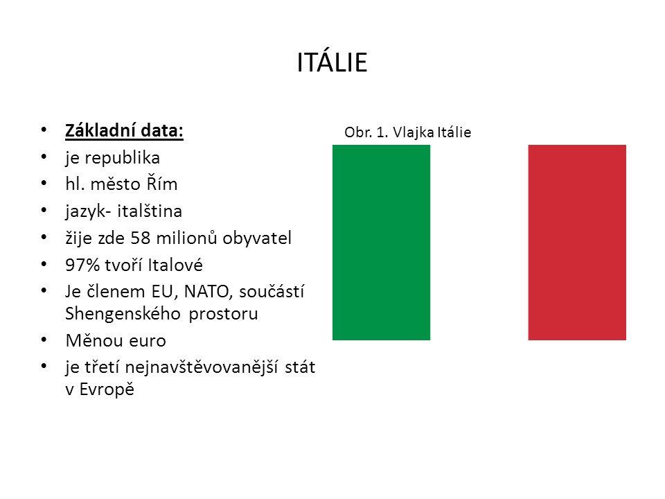ITÁLIE Základní data: je republika hl.