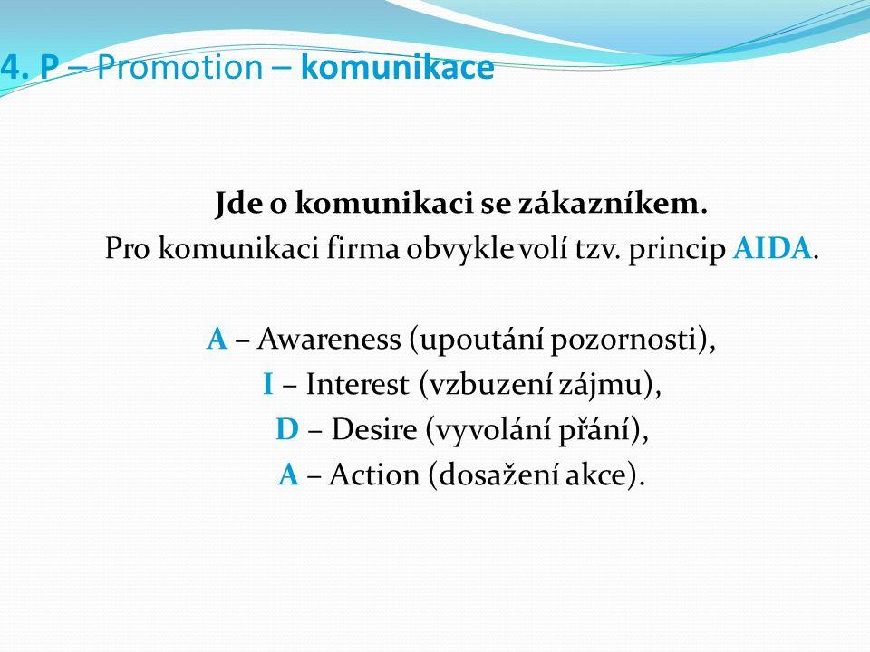 4. P – Promotion – komunikace Jde o komunikaci se zákazníkem.