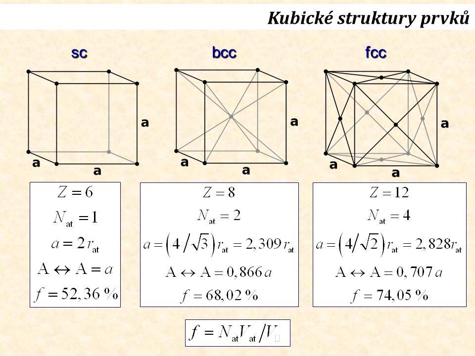Kubické struktury prvků scbccfcc