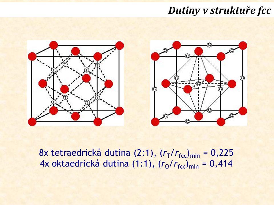 Dutiny v struktuře fcc 8x tetraedrická dutina (2:1), (r T /r fcc ) min = 0,225 4x oktaedrická dutina (1:1), (r O /r fcc ) min = 0,414