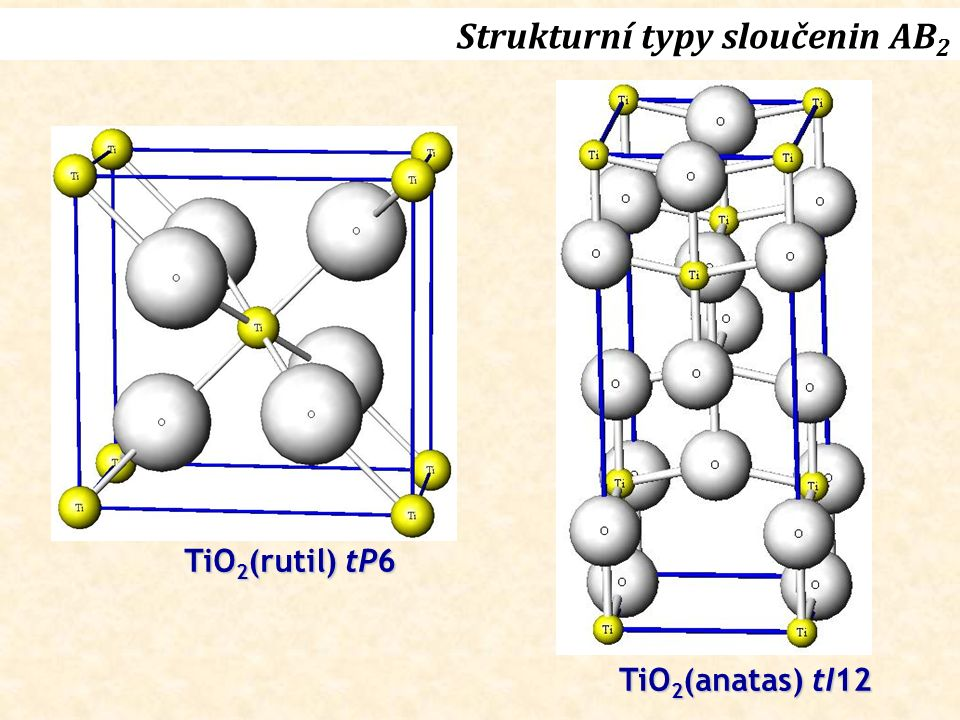 Strukturní typy sloučenin AB 2 TiO 2 (rutil) tP6 TiO 2 (anatas) tI12