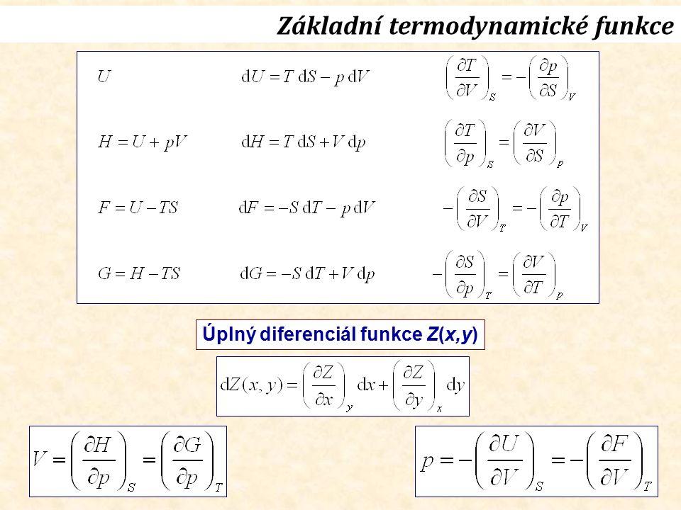 Základní termodynamické funkce Úplný diferenciál funkce Z(x,y)