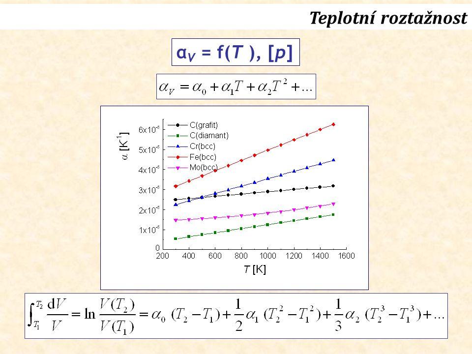α V = f(T ), [p] Teplotní roztažnost