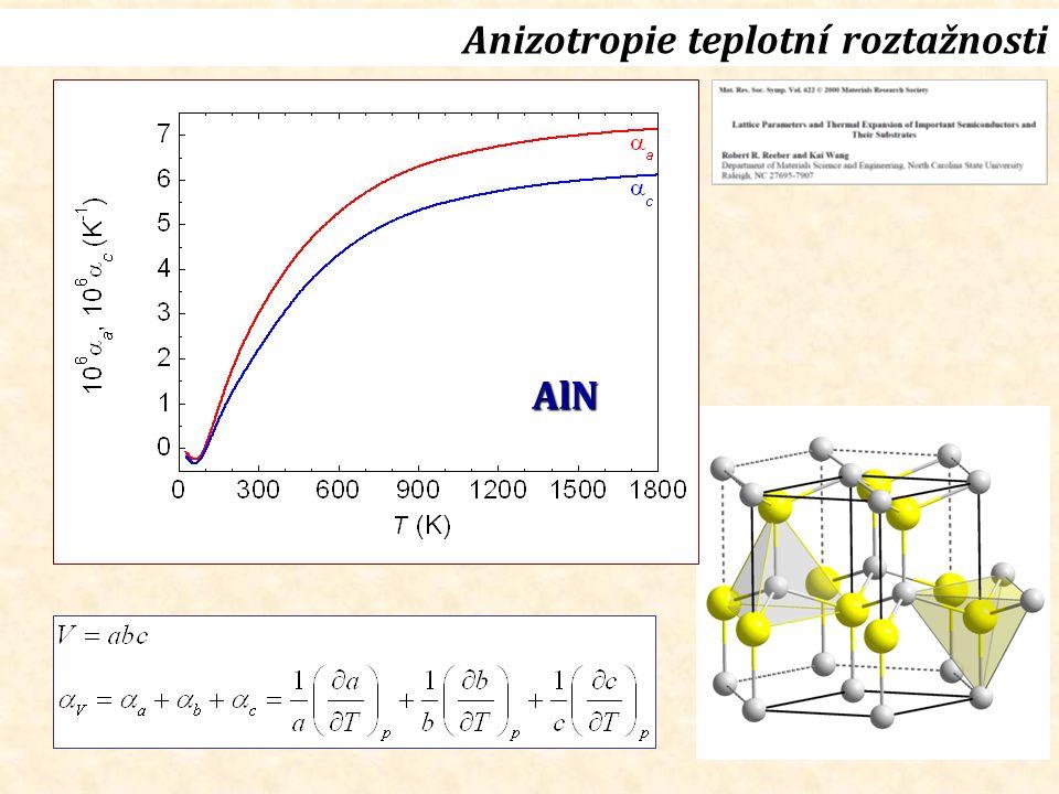 Anizotropie teplotní roztažnosti AlN