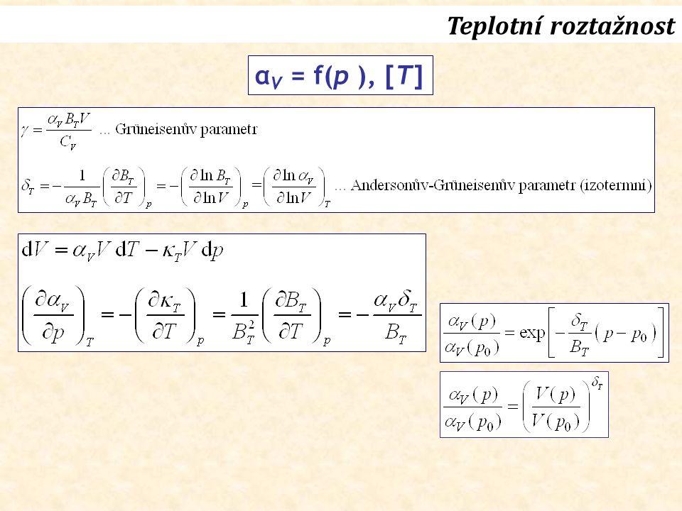 Teplotní roztažnost α V = f(p ), [T]