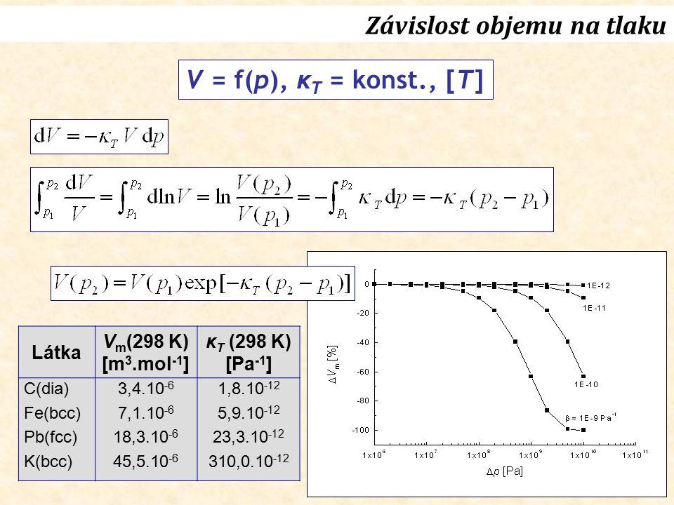 V = f(p), κ T = konst., [T] Látka V m (298 K) [m 3.mol -1 ] κ T  (298 K) [Pa -1 ] C(dia) Fe(bcc) Pb(fcc) K(bcc) 3,4.10 -6 7,1.10 -6 18,3.10 -6 45,5.1