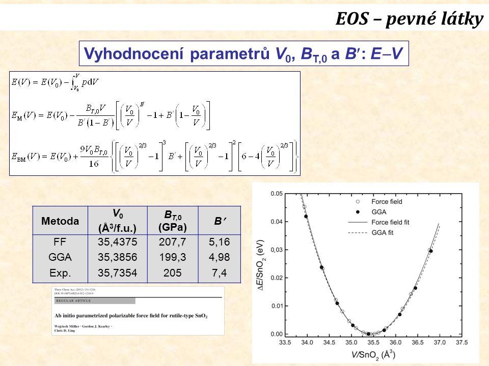 EOS – pevné látky Vyhodnocení parametrů V 0, B T,0 a B: E  V Metoda V 0 (Å 3 /f.u.) B T,0 (GPa) B FF GGA Exp. 35,4375 35,3856 35,7354 207,7 199,3 205
