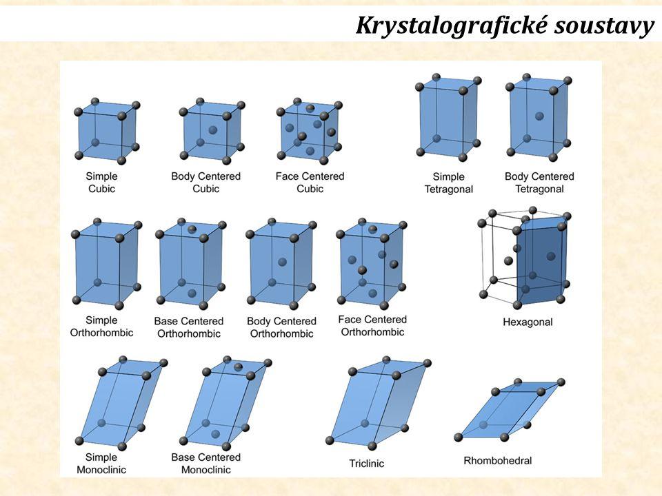Hexagonální struktura prvků hcphcphcphcp Millerovy indexy (hkil), i =  (h + k)