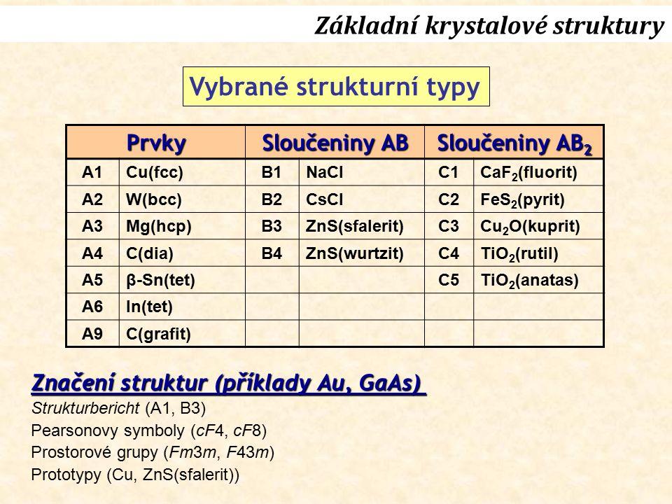 Strukturní typy sloučenin AB : NaCl http://www.geocities.jp/ohba_lab_ob_page/structure6.html NaCl (B1, Fm3m) Alkalické halogenidy, oxidy, sulfidy, selenidy, teluridy, karbidy a nitridy kovů
