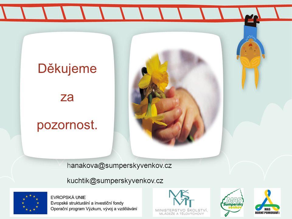 Děkujeme za pozornost. hanakova@sumperskyvenkov.cz kuchtik@sumperskyvenkov.cz