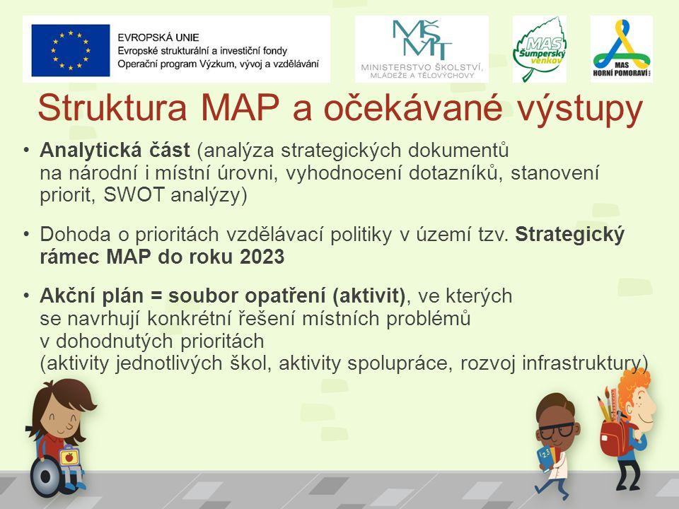 Struktura MAP a očekávané výstupy Analytická část (analýza strategických dokumentů na národní i místní úrovni, vyhodnocení dotazníků, stanovení priorit, SWOT analýzy) Dohoda o prioritách vzdělávací politiky v území tzv.