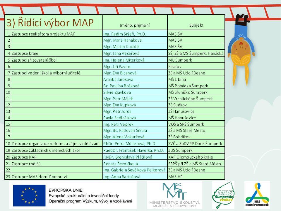 4) Status a Jednací řád Řídící výbor (ŘV) partnerství MAP je orgán jmenovaný ve shodě členů partnerství MAP.