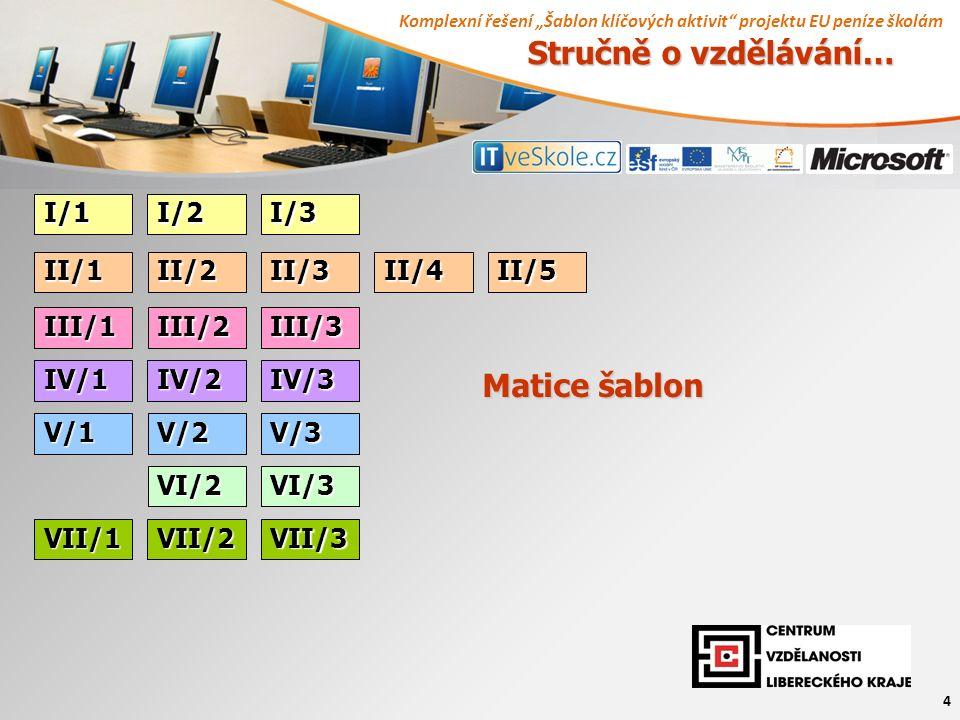"""Komplexní řešení """"Šablon klíčových aktivit projektu EU peníze školám 4 Matice šablon I/1 Stručně o vzdělávání… I/2I/3 II/1II/2II/3II/4II/5 III/1III/2III/3 IV/1IV/2IV/3 V/1V/2V/3 VI/2VI/3 VII/1VII/2VII/3"""