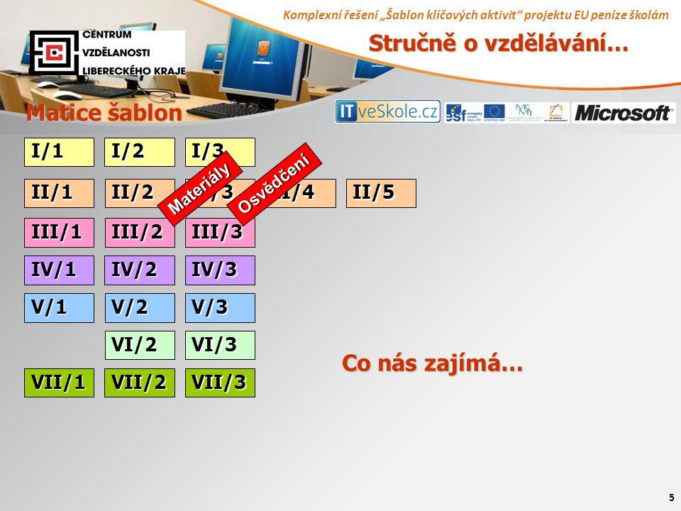 """Komplexní řešení """"Šablon klíčových aktivit projektu EU peníze školám 5 Matice šablon I/1 Stručně o vzdělávání… I/2I/3 II/1II/2II/3II/4II/5 III/1III/2III/3 IV/1IV/2IV/3 V/1V/2V/3 VI/2VI/3 VII/1VII/2VII/3 Co nás zajímá… Materiály Osvědčení"""