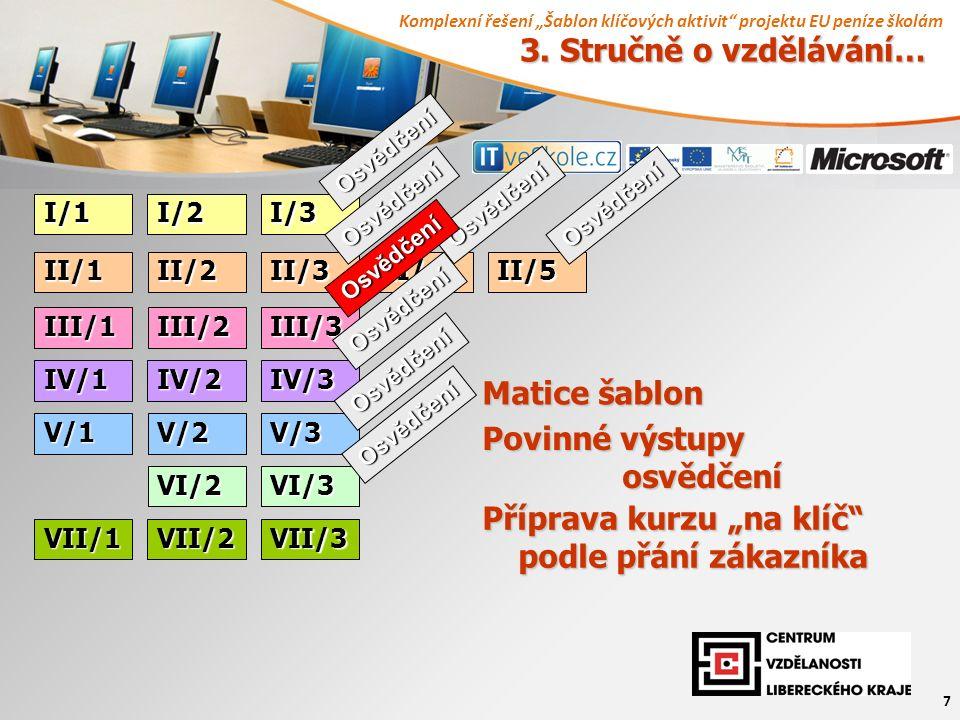 """Komplexní řešení """"Šablon klíčových aktivit projektu EU peníze školám 7 Matice šablon I/1 3."""