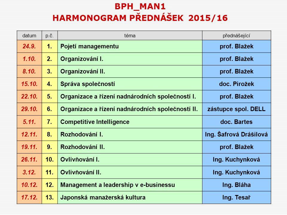 datump.č.témapřednášející 24.9.1.Pojetí managementuprof.