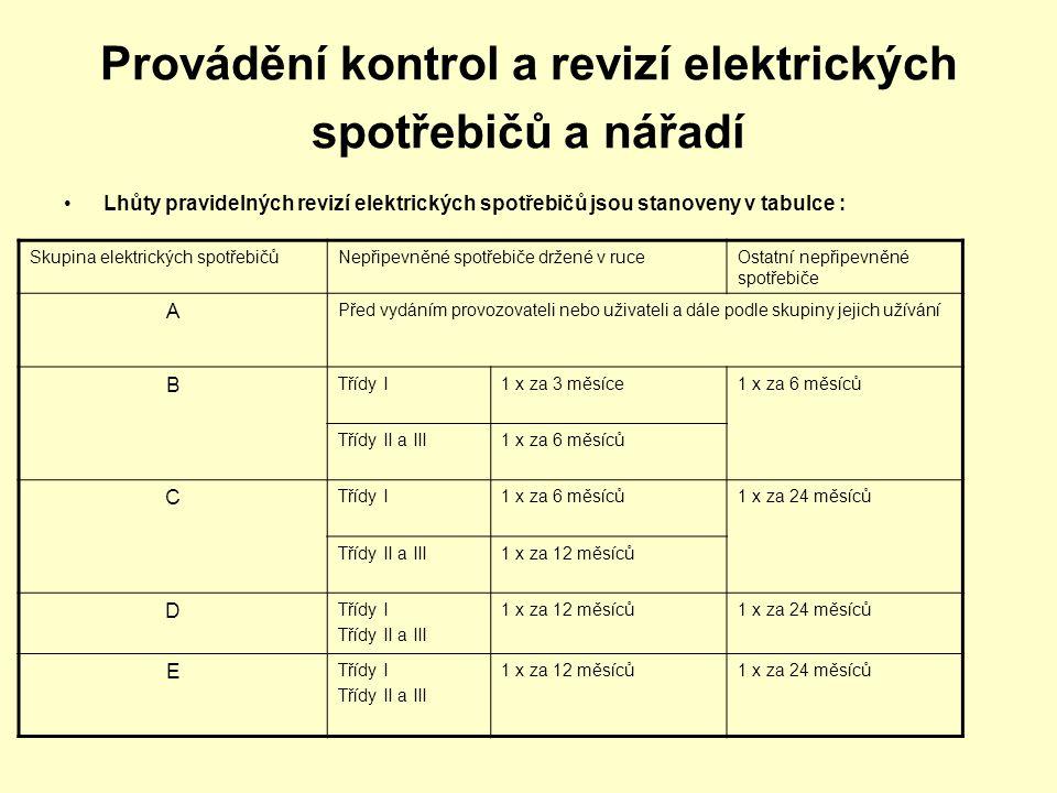 Provádění kontrol a revizí elektrických spotřebičů a nářadí Lhůty pravidelných revizí elektrických spotřebičů jsou stanoveny v tabulce : Skupina elektrických spotřebičůNepřipevněné spotřebiče držené v ruceOstatní nepřipevněné spotřebiče A Před vydáním provozovateli nebo uživateli a dále podle skupiny jejich užívání B Třídy I1 x za 3 měsíce1 x za 6 měsíců Třídy II a III1 x za 6 měsíců C Třídy I1 x za 6 měsíců1 x za 24 měsíců Třídy II a III1 x za 12 měsíců D Třídy I Třídy II a III 1 x za 12 měsíců1 x za 24 měsíců E Třídy I Třídy II a III 1 x za 12 měsíců1 x za 24 měsíců