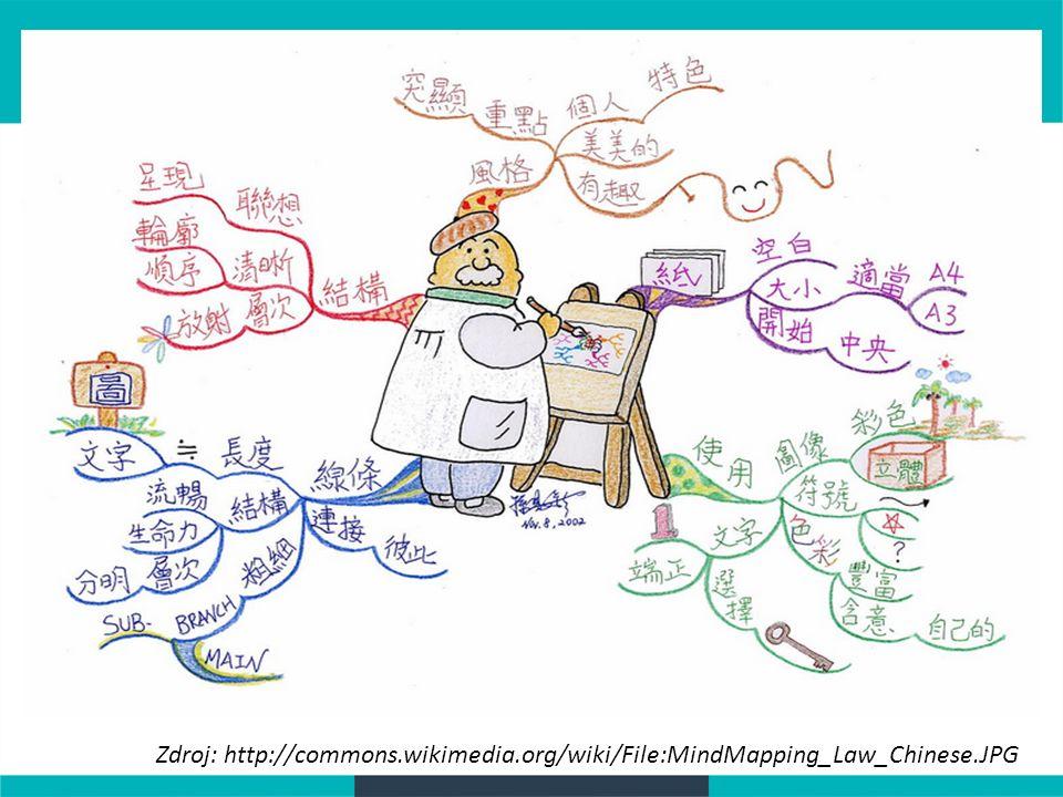  Logický součin, průnik - operátor AND  Logický součet, sjednocení - operátor OR  Logická negace - operátor NOT  Krácení termínů (truncation)  Vyhledávání prostřednictvím fráze 4.