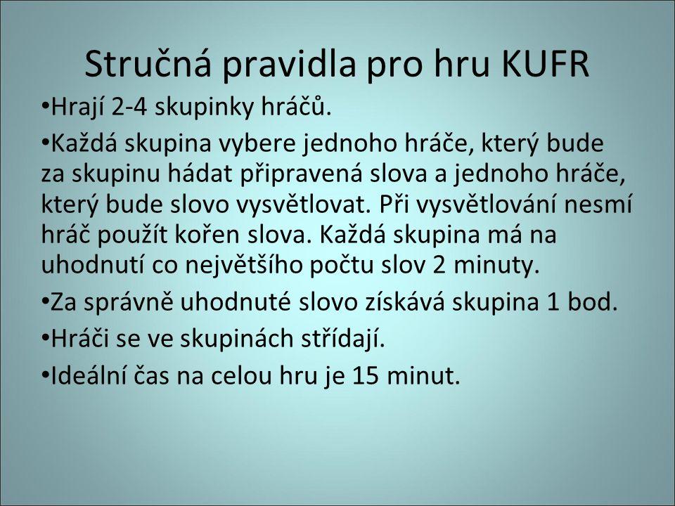Stručná pravidla pro hru KUFR Hrají 2-4 skupinky hráčů.